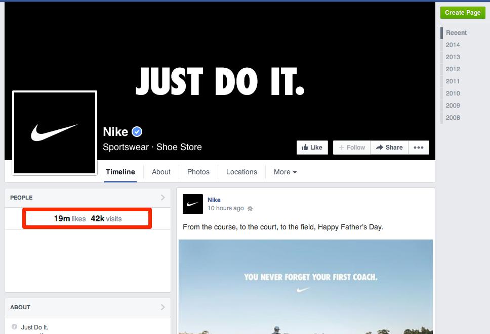 Nike Likes 2014