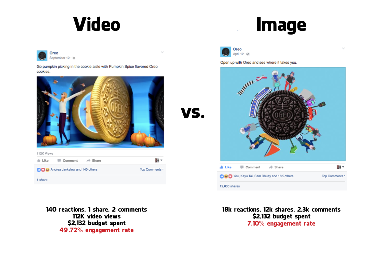 video-vs-image-er